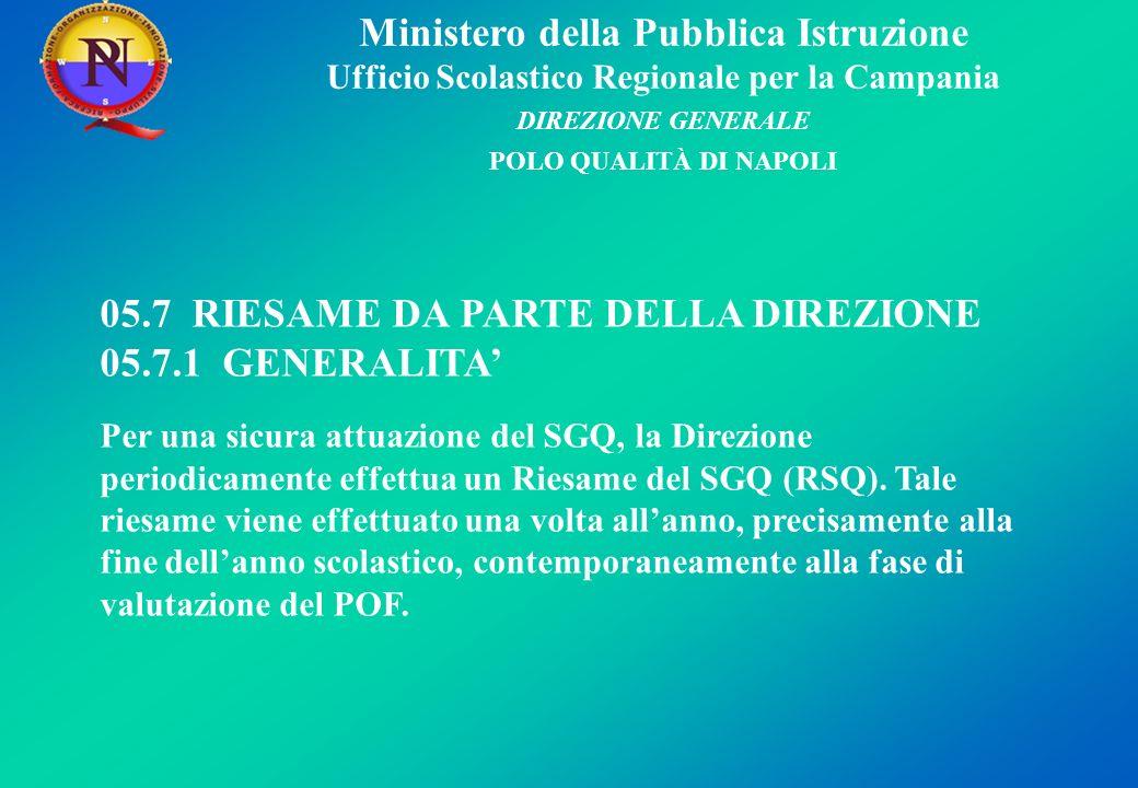 Ministero della Pubblica Istruzione Ufficio Scolastico Regionale per la Campania DIREZIONE GENERALE POLO QUALITÀ DI NAPOLI 05.7 RIESAME DA PARTE DELLA