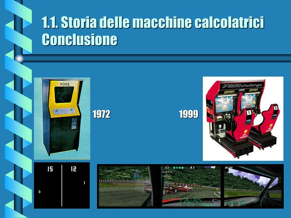1.1. Storia delle macchine calcolatrici Conclusione 1972 1999