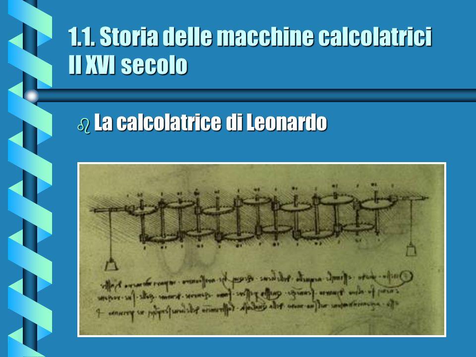 1.1. Storia delle macchine calcolatrici Il XVI secolo b La calcolatrice di Leonardo