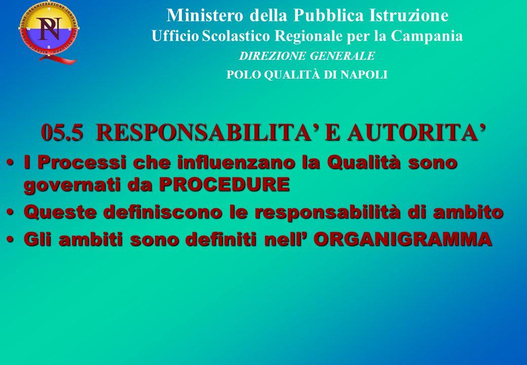 Ministero della Pubblica Istruzione Ufficio Scolastico Regionale per la Campania DIREZIONE GENERALE POLO QUALITÀ DI NAPOLI 05.5 RESPONSABILITA E AUTOR