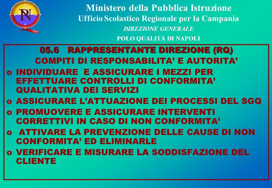 Ministero della Pubblica Istruzione Ufficio Scolastico Regionale per la Campania DIREZIONE GENERALE POLO QUALITÀ DI NAPOLI 05.6 RAPPRESENTANTE DIREZIONE (RQ) COMPITI DI RESPONSABILITA E AUTORITA oINDIVIDUARE E ASSICURARE I MEZZI PER EFFETTUARE CONTROLLI DI CONFORMITA QUALITATIVA DEI SERVIZI oASSICURARE LATTUAZIONE DEI PROCESSI DEL SGQ oPROMUOVERE E ASSICURARE INTERVENTI CORRETTIVI IN CASO DI NON CONFORMITA o ATTIVARE LA PREVENZIONE DELLE CAUSE DI NON CONFORMITA ED ELIMINARLE oVERIFICARE E MISURARE LA SODDISFAZIONE DEL CLIENTE