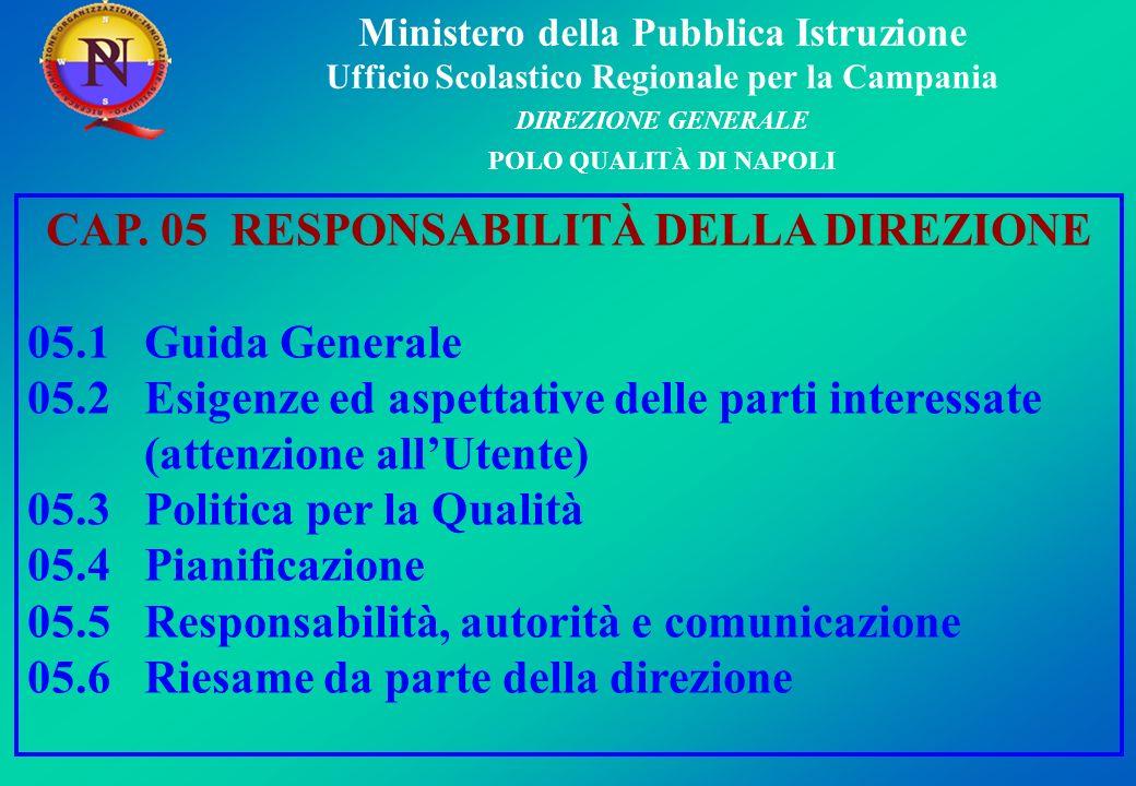 Ministero della Pubblica Istruzione Ufficio Scolastico Regionale per la Campania DIREZIONE GENERALE POLO QUALITÀ DI NAPOLI CAP.