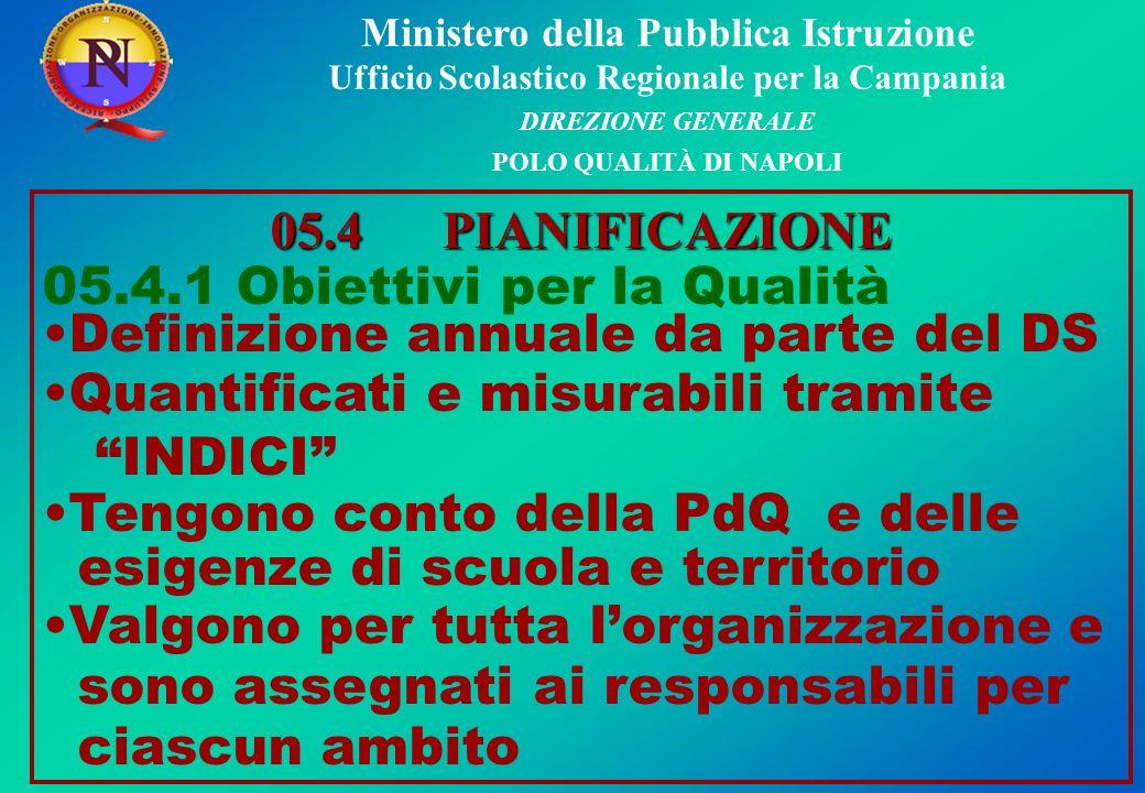 Ministero della Pubblica Istruzione Ufficio Scolastico Regionale per la Campania DIREZIONE GENERALE POLO QUALITÀ DI NAPOLI 05.4 PIANIFICAZIONE 05.4.1