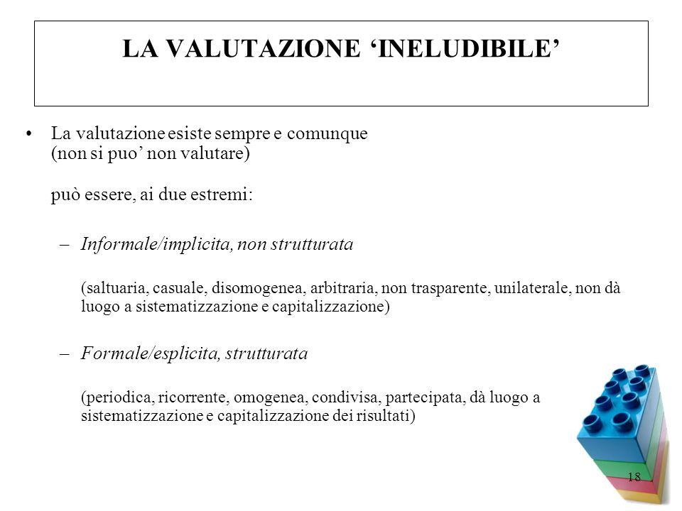 18 LA VALUTAZIONE INELUDIBILE La valutazione esiste sempre e comunque (non si puo non valutare) può essere, ai due estremi: –Informale/implicita, non