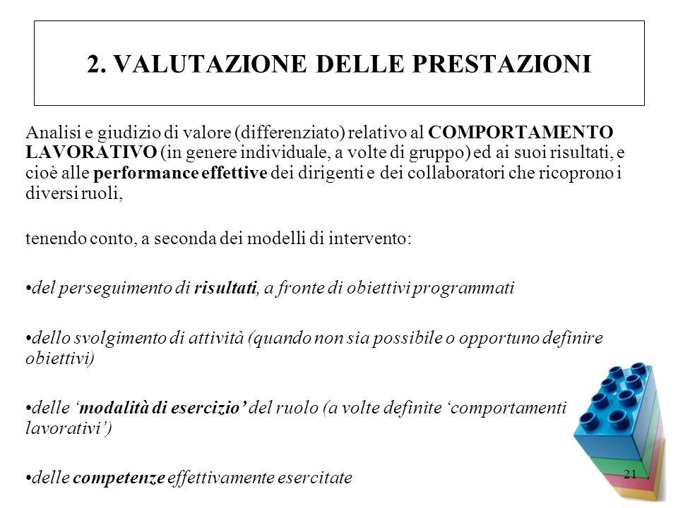 21 2. VALUTAZIONE DELLE PRESTAZIONI Analisi e giudizio di valore (differenziato) relativo al COMPORTAMENTO LAVORATIVO (in genere individuale, a volte