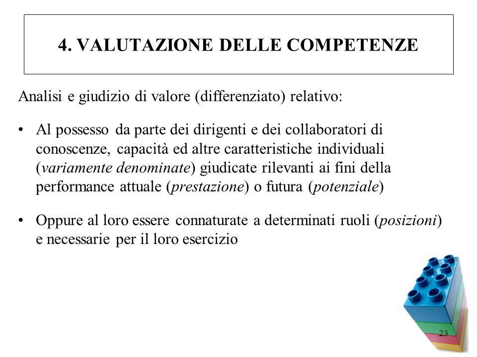 23 4. VALUTAZIONE DELLE COMPETENZE Analisi e giudizio di valore (differenziato) relativo: Al possesso da parte dei dirigenti e dei collaboratori di co