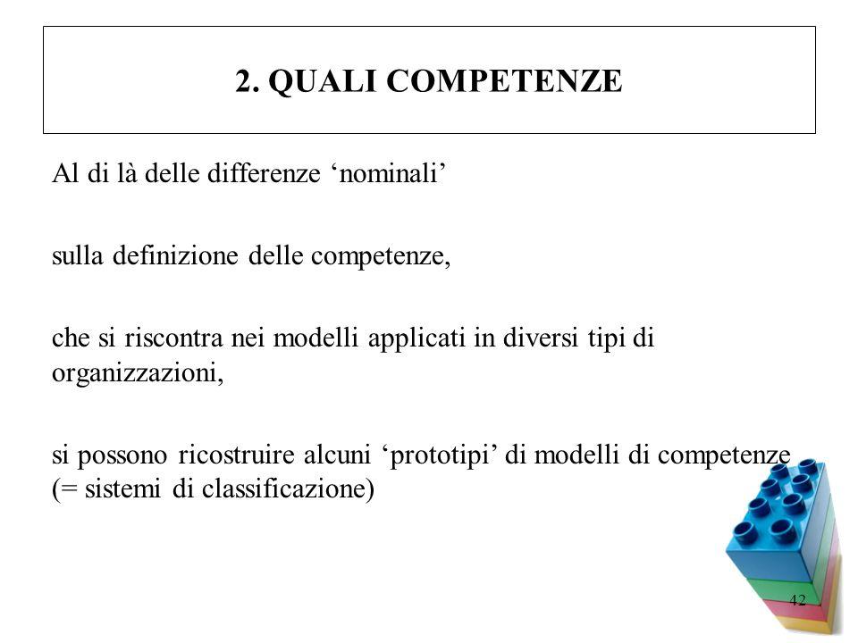 42 2. QUALI COMPETENZE Al di là delle differenze nominali sulla definizione delle competenze, che si riscontra nei modelli applicati in diversi tipi d