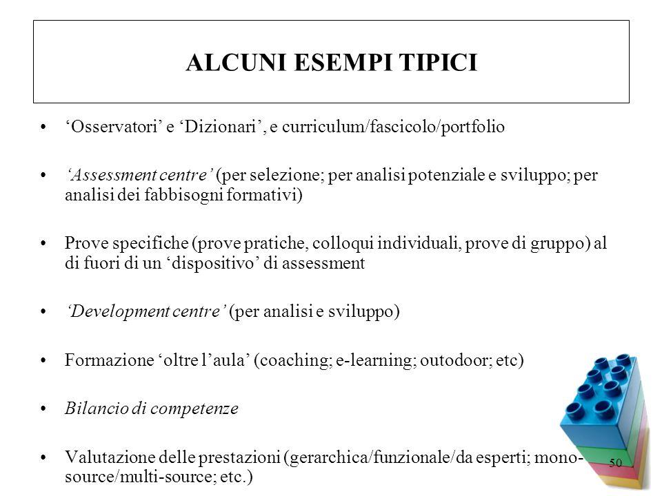 50 ALCUNI ESEMPI TIPICI Osservatori e Dizionari, e curriculum/fascicolo/portfolio Assessment centre (per selezione; per analisi potenziale e sviluppo;