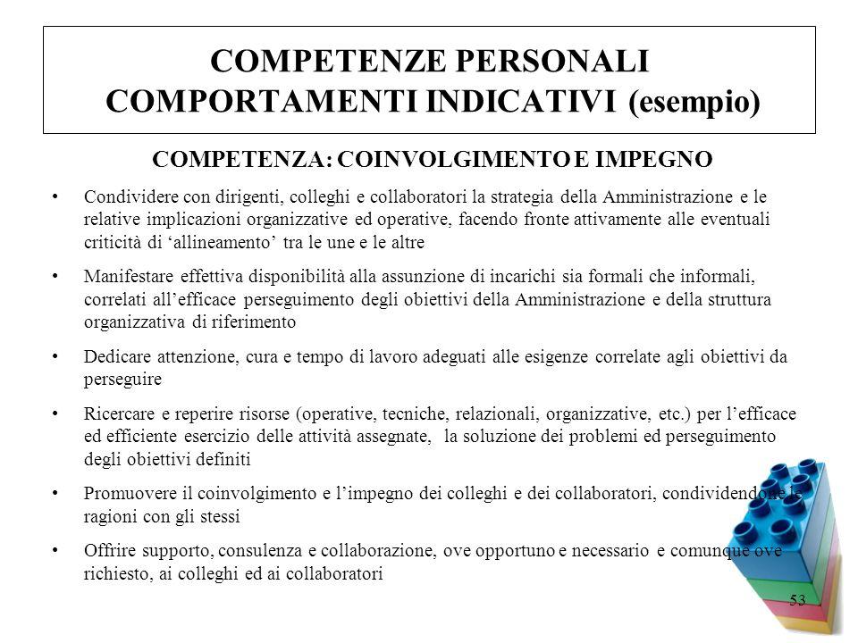 53 COMPETENZE PERSONALI COMPORTAMENTI INDICATIVI (esempio) Condividere con dirigenti, colleghi e collaboratori la strategia della Amministrazione e le