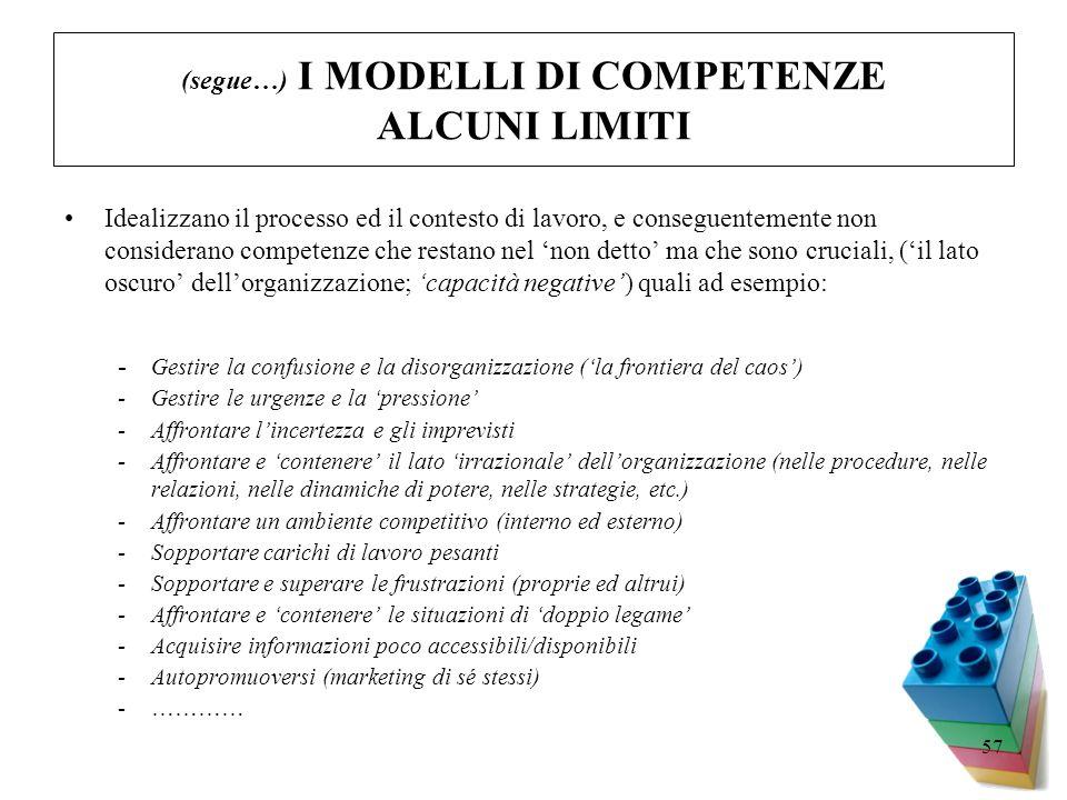 57 (segue…) I MODELLI DI COMPETENZE ALCUNI LIMITI Idealizzano il processo ed il contesto di lavoro, e conseguentemente non considerano competenze che