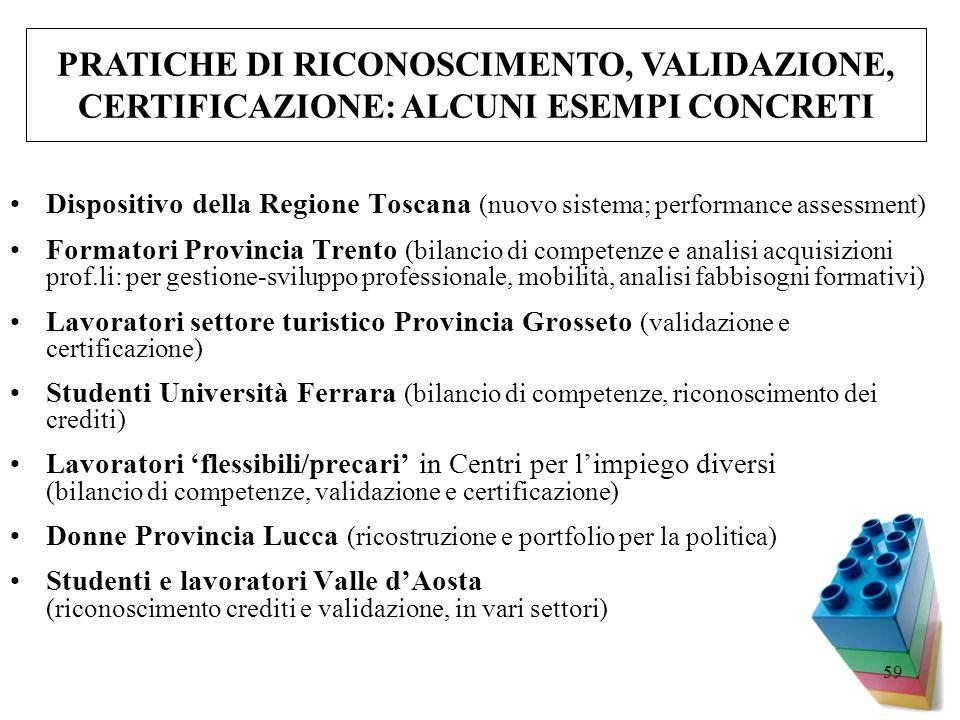 59 Dispositivo della Regione Toscana (nuovo sistema; performance assessment) Formatori Provincia Trento (bilancio di competenze e analisi acquisizioni