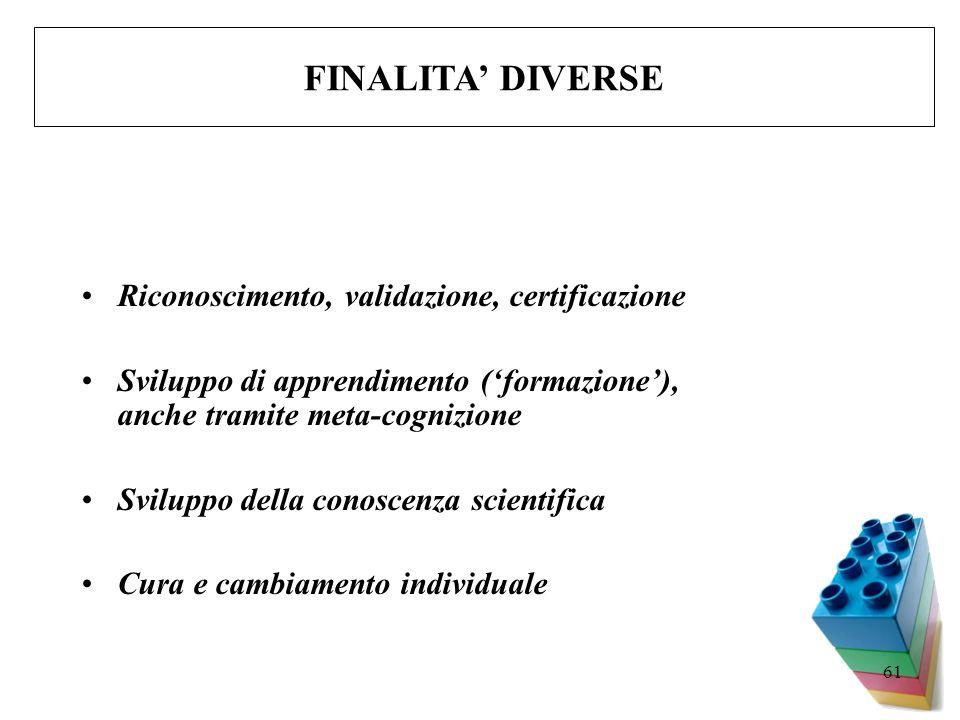 61 Riconoscimento, validazione, certificazione Sviluppo di apprendimento (formazione), anche tramite meta-cognizione Sviluppo della conoscenza scienti