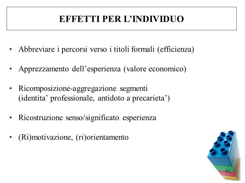 62 Abbreviare i percorsi verso i titoli formali (efficienza) Apprezzamento dellesperienza (valore economico) Ricomposizione-aggregazione segmenti (ide