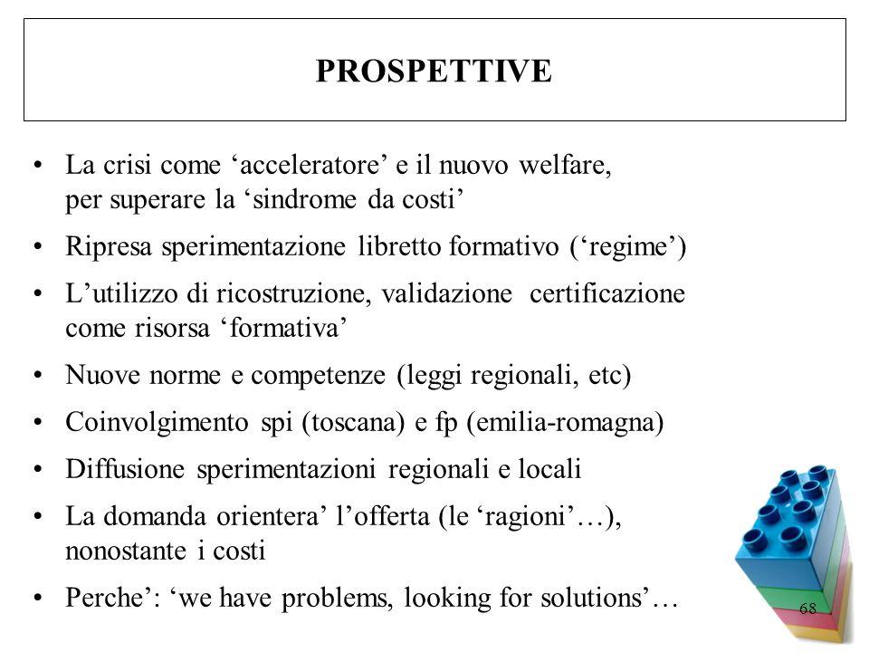 68 La crisi come acceleratore e il nuovo welfare, per superare la sindrome da costi Ripresa sperimentazione libretto formativo (regime) Lutilizzo di r