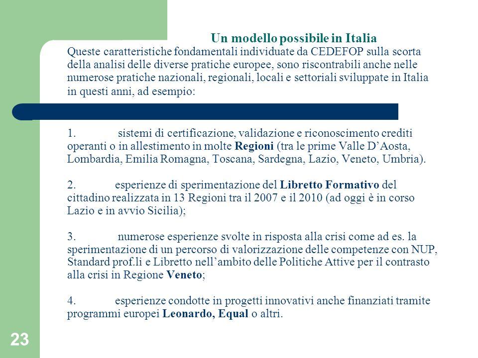 23 Un modello possibile in Italia Queste caratteristiche fondamentali individuate da CEDEFOP sulla scorta della analisi delle diverse pratiche europee