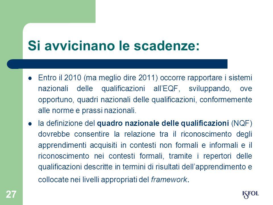 27 Si avvicinano le scadenze: Entro il 2010 (ma meglio dire 2011) occorre rapportare i sistemi nazionali delle qualificazioni allEQF, sviluppando, ove