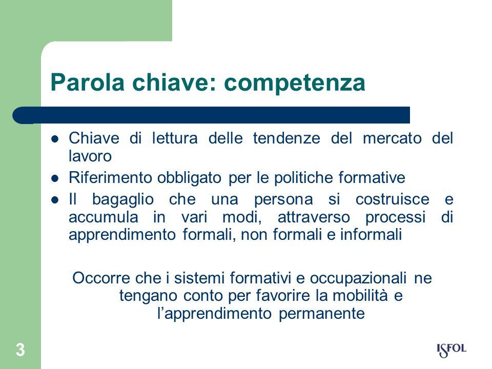 3 Parola chiave: competenza Chiave di lettura delle tendenze del mercato del lavoro Riferimento obbligato per le politiche formative Il bagaglio che u