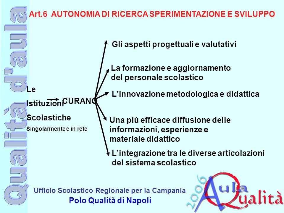 Ufficio Scolastico Regionale per la Campania Polo Qualità di Napoli Le Istituzioni Scolastiche Singolarmente e in rete CURANO Gli aspetti progettuali