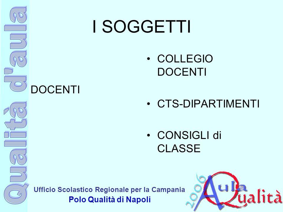Ufficio Scolastico Regionale per la Campania Polo Qualità di Napoli I SOGGETTI DOCENTI COLLEGIO DOCENTI CTS-DIPARTIMENTI CONSIGLI di CLASSE