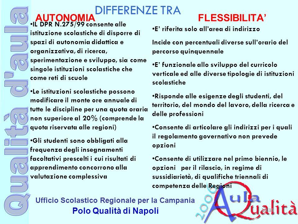 Ufficio Scolastico Regionale per la Campania Polo Qualità di Napoli DIFFERENZE TRA AUTONOMIA FLESSIBILITA IL DPR N.275/99 consente alle istituzione sc
