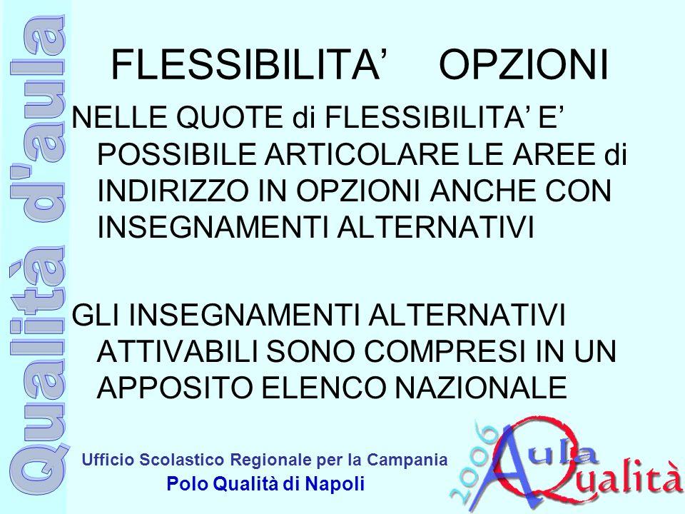 Ufficio Scolastico Regionale per la Campania Polo Qualità di Napoli FLESSIBILITA OPZIONI NELLE QUOTE di FLESSIBILITA E POSSIBILE ARTICOLARE LE AREE di