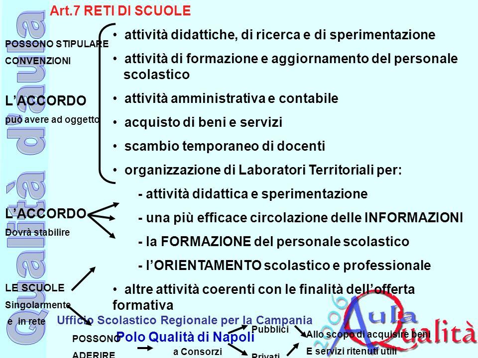 Ufficio Scolastico Regionale per la Campania Polo Qualità di Napoli Art.7 RETI DI SCUOLE LACCORDO può avere ad oggetto attività didattiche, di ricerca