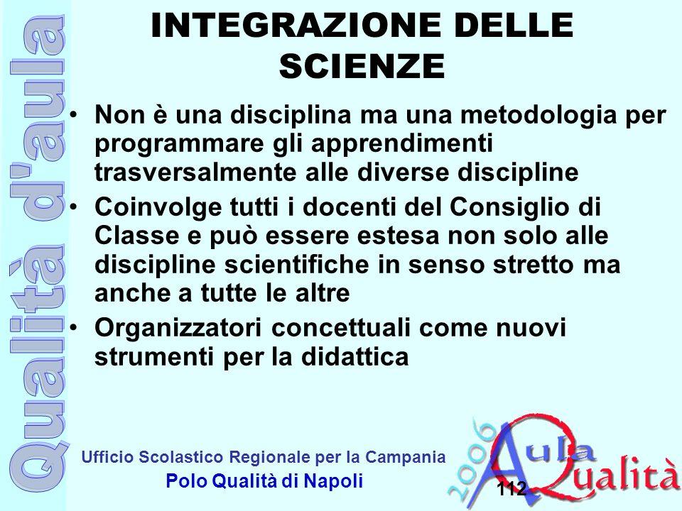 Ufficio Scolastico Regionale per la Campania Polo Qualità di Napoli 112 INTEGRAZIONE DELLE SCIENZE Non è una disciplina ma una metodologia per program