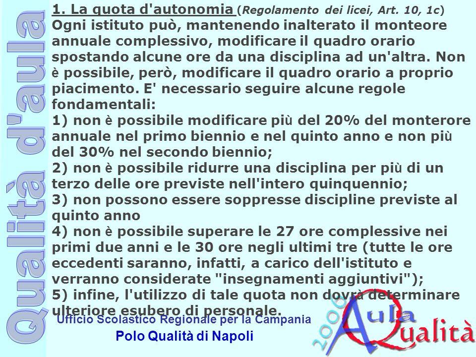 Ufficio Scolastico Regionale per la Campania Polo Qualità di Napoli 1. La quota d'autonomia (Regolamento dei licei, Art. 10, 1c) Ogni istituto può, ma