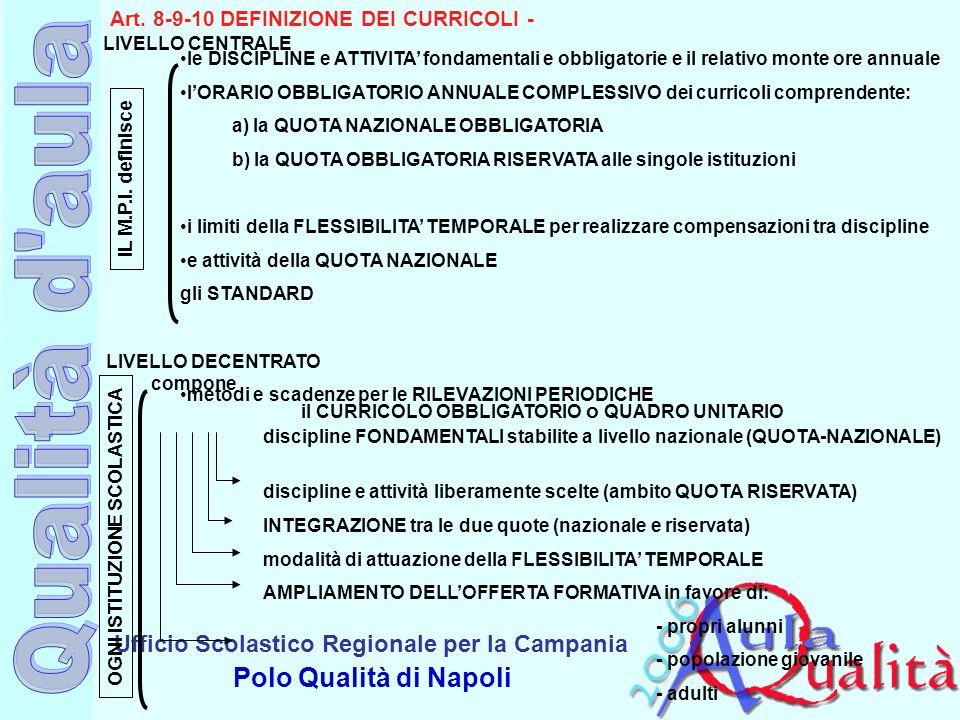 Ufficio Scolastico Regionale per la Campania Polo Qualità di Napoli Art. 8-9-10 DEFINIZIONE DEI CURRICOLI - LIVELLO CENTRALE IL M.P.I. definisce le DI