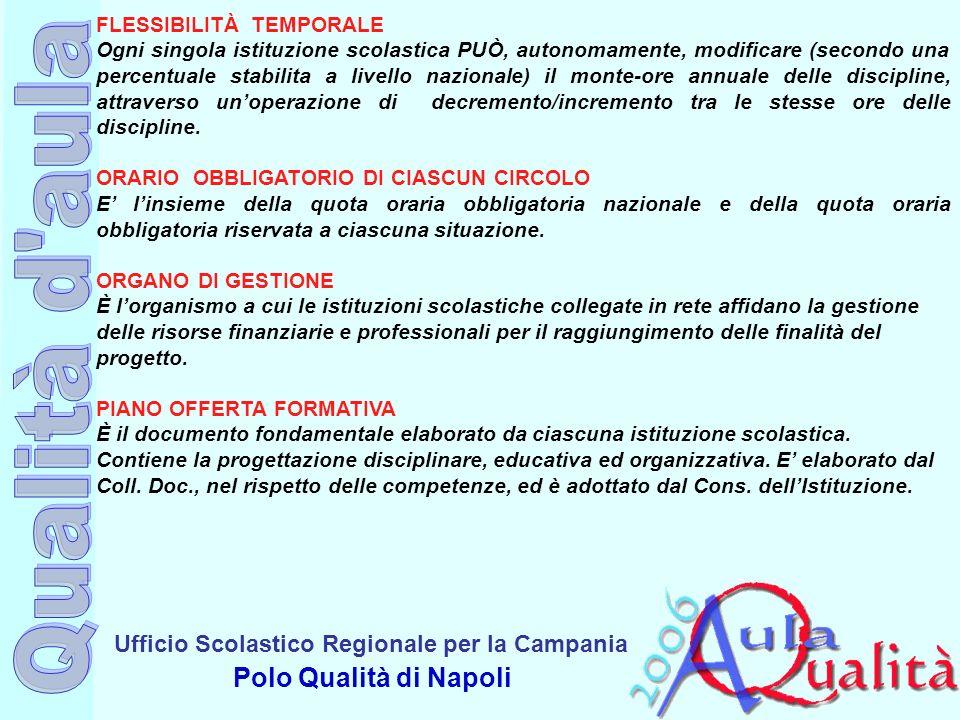 Ufficio Scolastico Regionale per la Campania Polo Qualità di Napoli FLESSIBILITÀ TEMPORALE Ogni singola istituzione scolastica PUÒ, autonomamente, mod