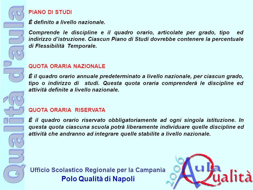 Ufficio Scolastico Regionale per la Campania Polo Qualità di Napoli PIANO DI STUDI È definito a livello nazionale. Comprende le discipline e il quadro