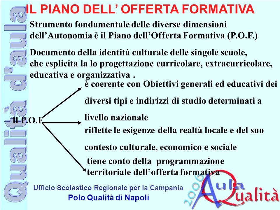 Ufficio Scolastico Regionale per la Campania Polo Qualità di Napoli Strumento fondamentale delle diverse dimensioni dellAutonomia è il Piano dellOffer