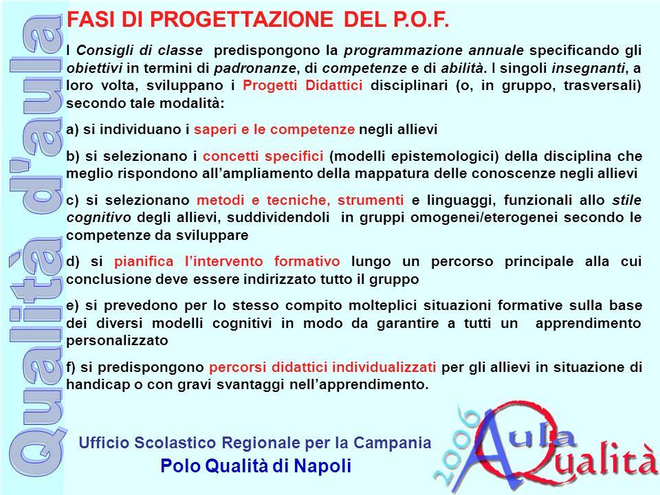 Ufficio Scolastico Regionale per la Campania Polo Qualità di Napoli FASI DI PROGETTAZIONE DEL P.O.F. I Consigli di classe predispongono la programmazi