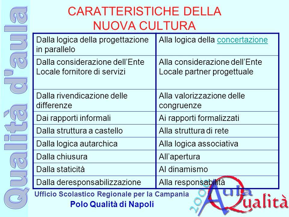 Ufficio Scolastico Regionale per la Campania Polo Qualità di Napoli CARATTERISTICHE DELLA NUOVA CULTURA Dalla logica della progettazione in parallelo