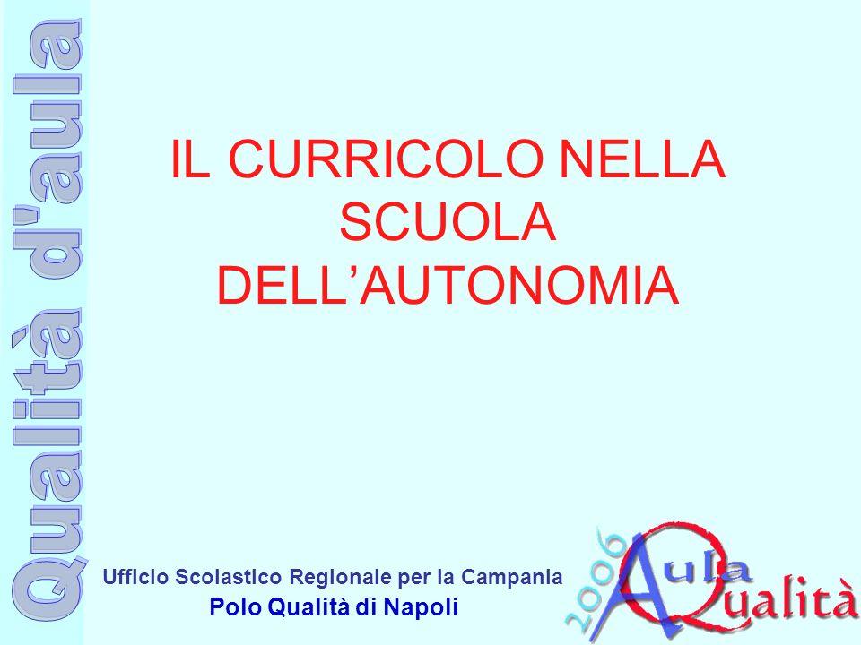 Ufficio Scolastico Regionale per la Campania Polo Qualità di Napoli IL CURRICOLO NELLA SCUOLA DELLAUTONOMIA