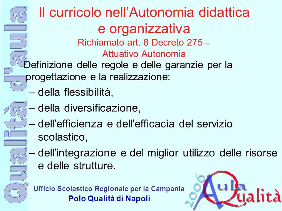 Ufficio Scolastico Regionale per la Campania Polo Qualità di Napoli Il curricolo nellAutonomia didattica e organizzativa Richiamato art. 8 Decreto 275