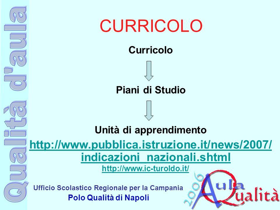 Ufficio Scolastico Regionale per la Campania Polo Qualità di Napoli CURRICOLO Curricolo Piani di Studio Unità di apprendimento http://www.pubblica.ist