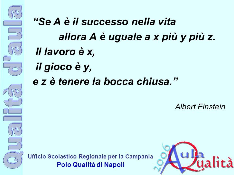 Ufficio Scolastico Regionale per la Campania Polo Qualità di Napoli Se A è il successo nella vita allora A è uguale a x più y più z. Il lavoro è x, il