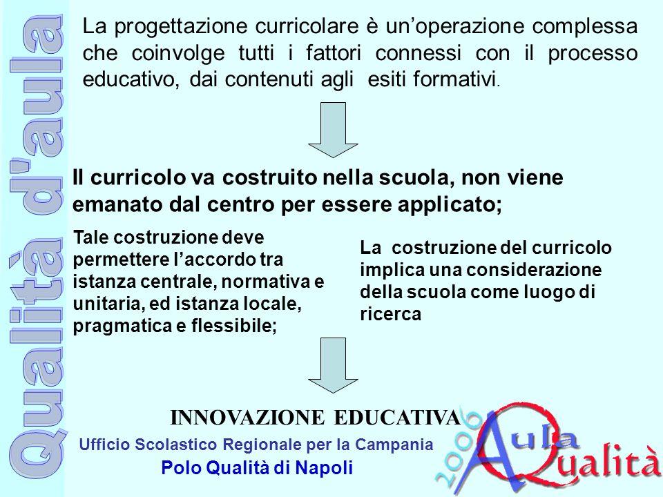 Ufficio Scolastico Regionale per la Campania Polo Qualità di Napoli La progettazione curricolare è unoperazione complessa che coinvolge tutti i fattor