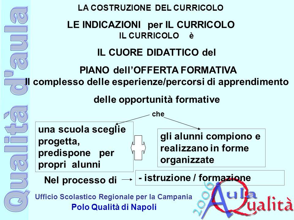 Ufficio Scolastico Regionale per la Campania Polo Qualità di Napoli IL CURRICOLO è IL CUORE DIDATTICO del PIANO dellOFFERTA FORMATIVA Il complesso del