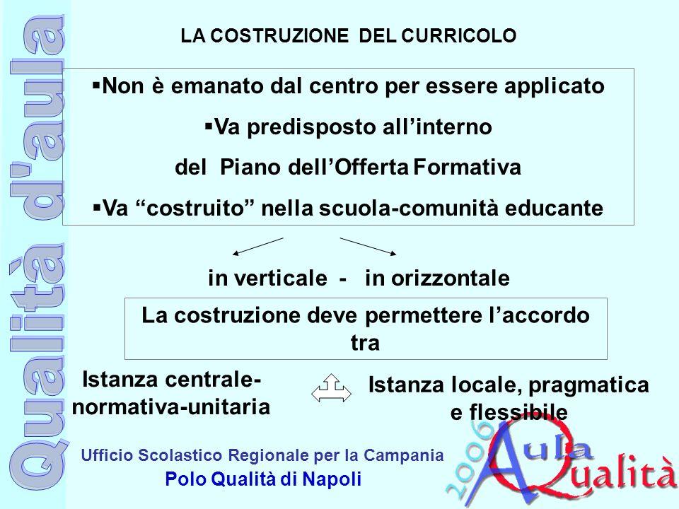 Ufficio Scolastico Regionale per la Campania Polo Qualità di Napoli Non è emanato dal centro per essere applicato Va predisposto allinterno del Piano