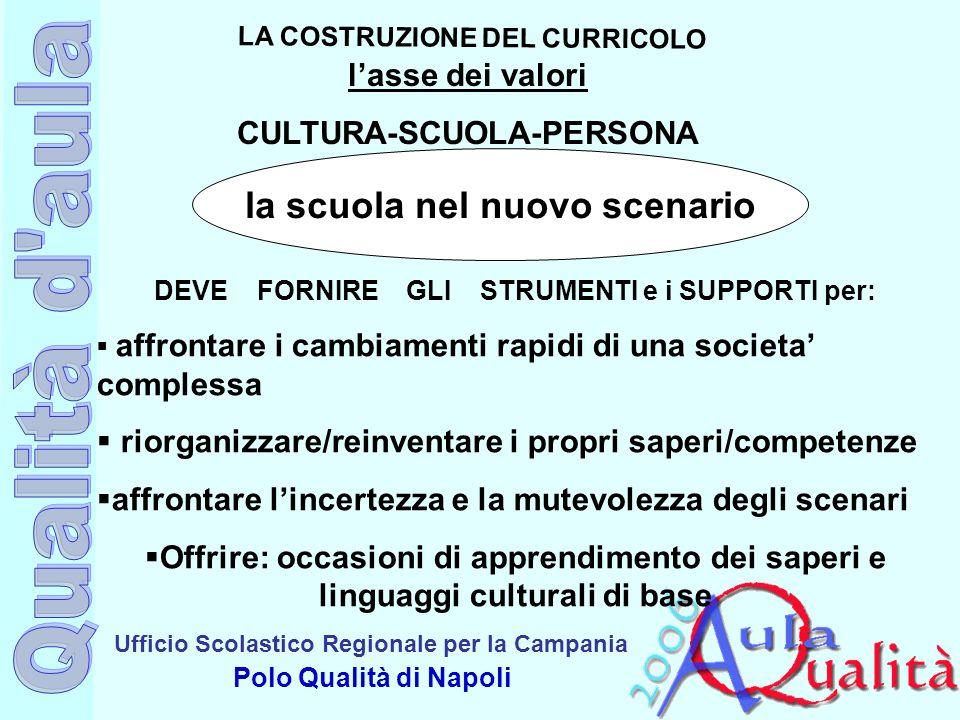 Ufficio Scolastico Regionale per la Campania Polo Qualità di Napoli la scuola nel nuovo scenario DEVE FORNIRE GLI STRUMENTI e i SUPPORTI per: affronta