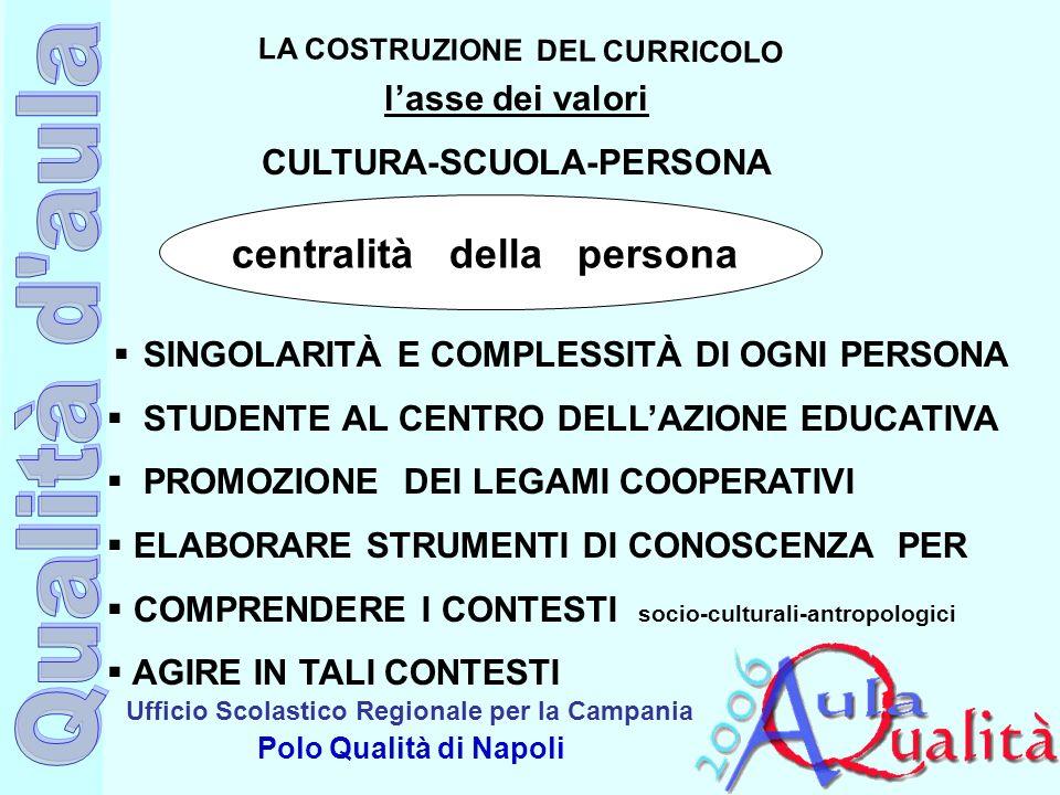 Ufficio Scolastico Regionale per la Campania Polo Qualità di Napoli LA COSTRUZIONE DEL CURRICOLO lasse dei valori CULTURA-SCUOLA-PERSONA SINGOLARITÀ E