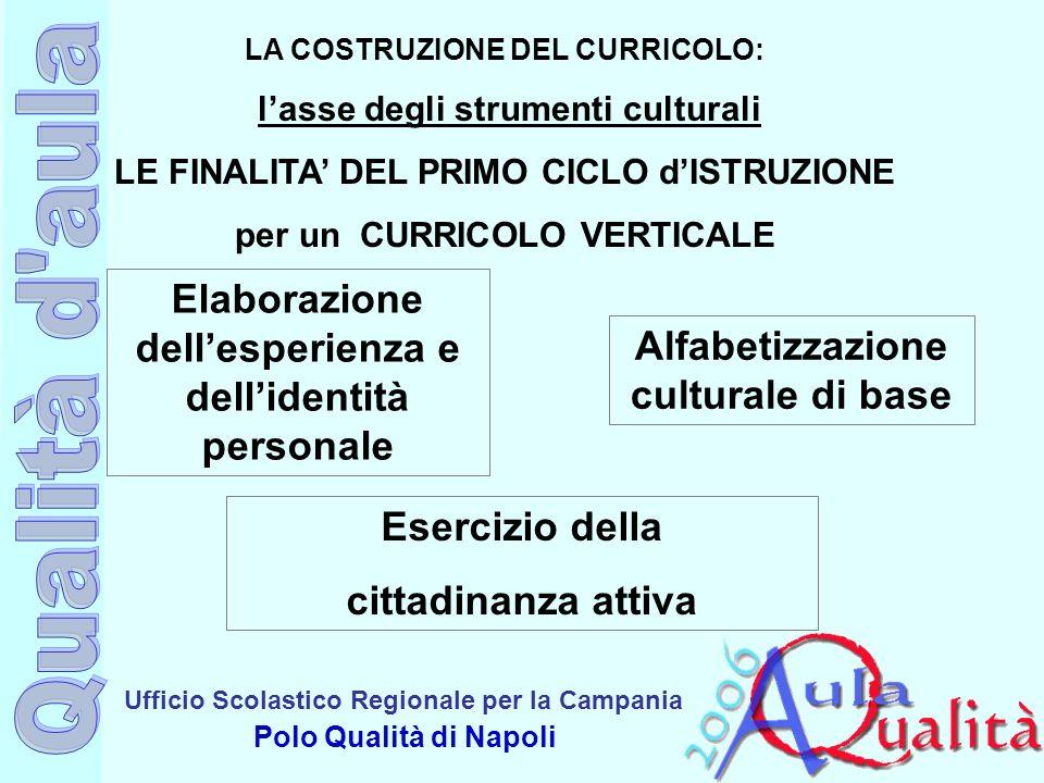 Ufficio Scolastico Regionale per la Campania Polo Qualità di Napoli LA COSTRUZIONE DEL CURRICOLO: lasse degli strumenti culturali LE FINALITA DEL PRIM