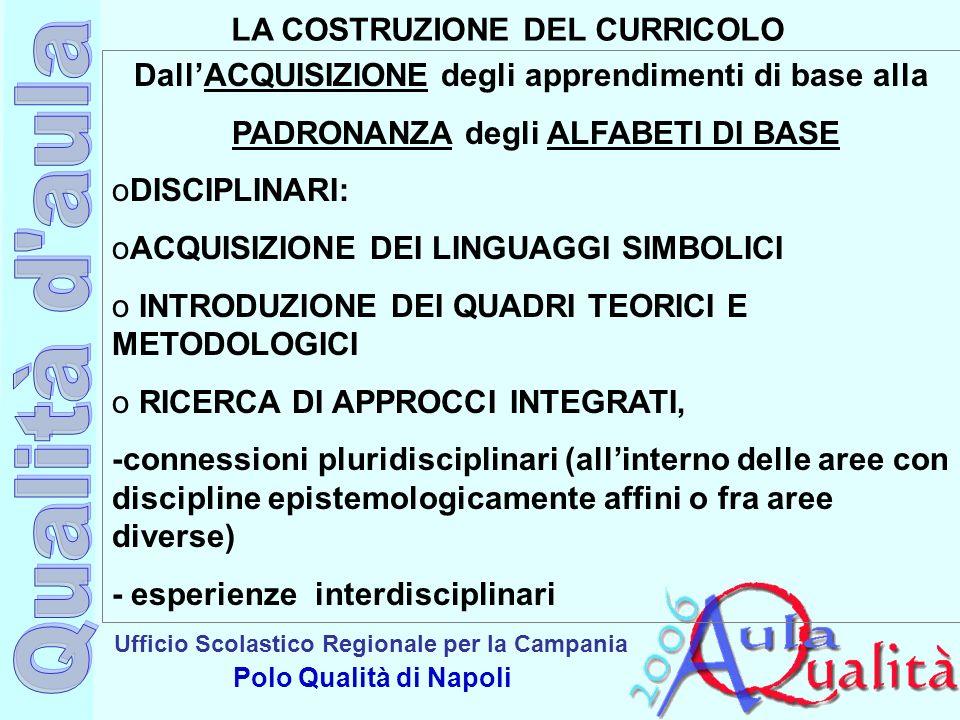 Ufficio Scolastico Regionale per la Campania Polo Qualità di Napoli DallACQUISIZIONE degli apprendimenti di base alla PADRONANZA degli ALFABETI DI BAS