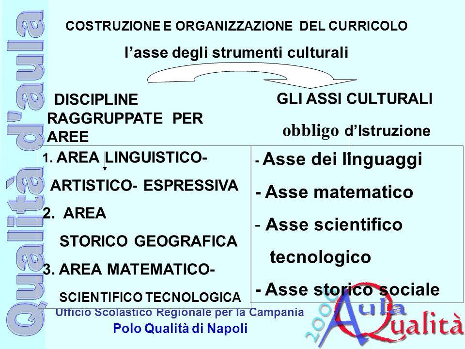 Ufficio Scolastico Regionale per la Campania Polo Qualità di Napoli DISCIPLINE RAGGRUPPATE PER AREE GLI ASSI CULTURALI obbligo dIstruzione 1. AREA LIN