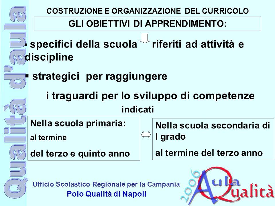 Ufficio Scolastico Regionale per la Campania Polo Qualità di Napoli COSTRUZIONE E ORGANIZZAZIONE DEL CURRICOLO GLI OBIETTIVI DI APPRENDIMENTO: specifi