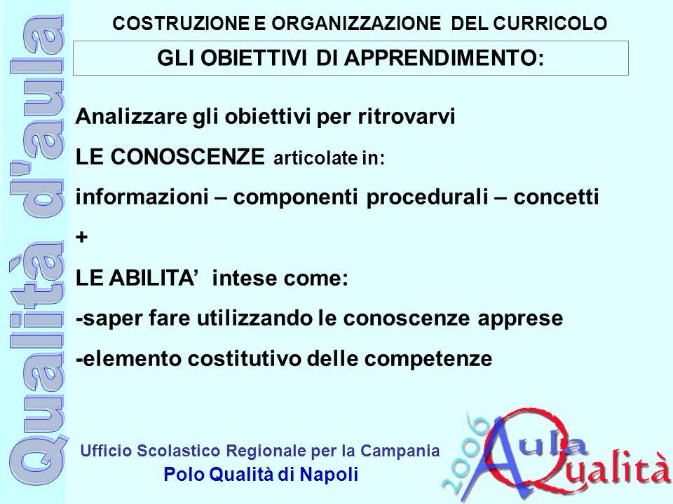 Ufficio Scolastico Regionale per la Campania Polo Qualità di Napoli COSTRUZIONE E ORGANIZZAZIONE DEL CURRICOLO GLI OBIETTIVI DI APPRENDIMENTO: Analizz