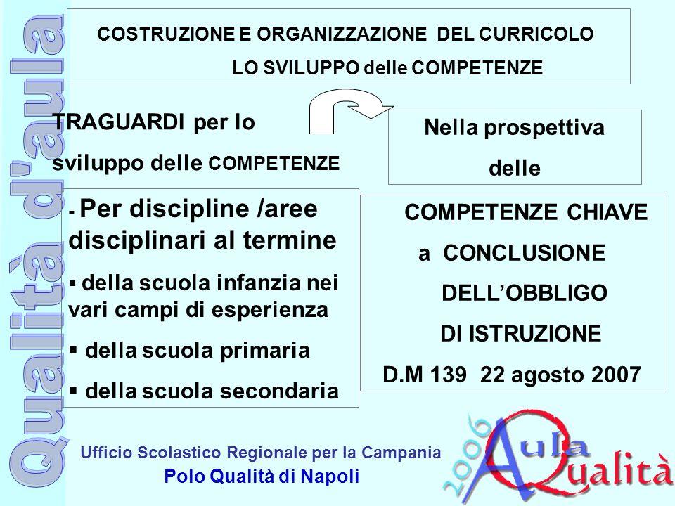 Ufficio Scolastico Regionale per la Campania Polo Qualità di Napoli - Per discipline /aree disciplinari al termine della scuola infanzia nei vari camp