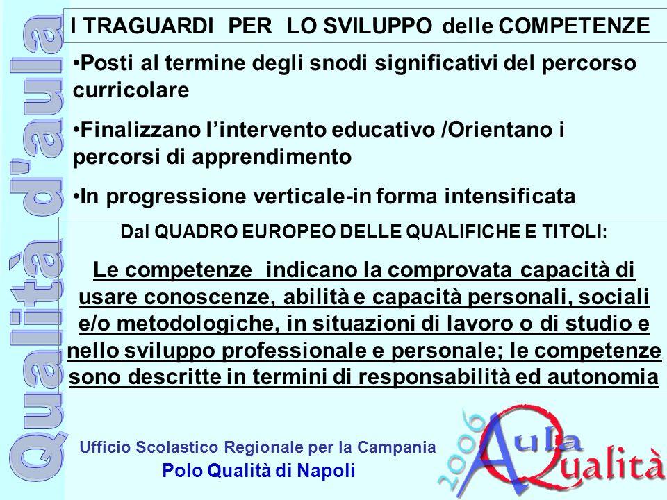 Ufficio Scolastico Regionale per la Campania Polo Qualità di Napoli I TRAGUARDI PER LO SVILUPPO delle COMPETENZE Posti al termine degli snodi signific